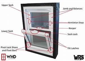 Parts Of A Tilting Double Or Single Hung Window  U2013 Window