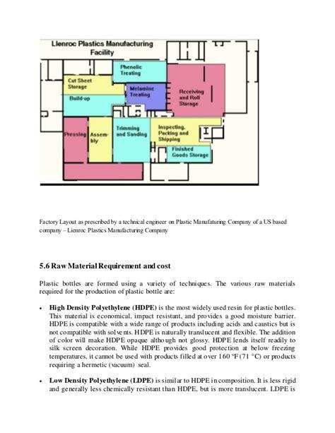 Palm oil business plan