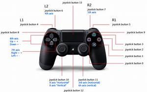 Playstation 2 Controller Button Layout Wwwimgkidcom