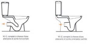 comment d 233 boucher les toilettes rapidement avec pas un rond