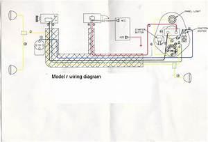 LX5_075] Minneapolis Moline Tractor Wiring Diagrams | bear-harvest wiring  diagram option | bear-harvest.brunasibille.itbrunasibille.it