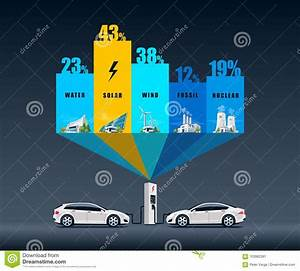 Is Water A Renewable Resource Electric Power Station Types Use For Electric Cars Stock