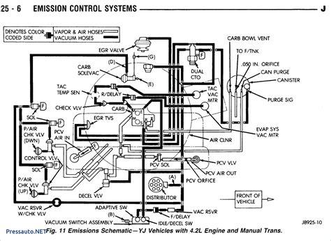 1990 jeep wrangler transmission diagram online wiring