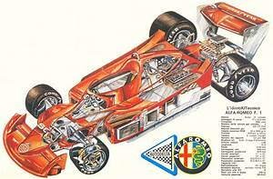Alfa Romeo F1 : cool alfa race car pics ~ Medecine-chirurgie-esthetiques.com Avis de Voitures