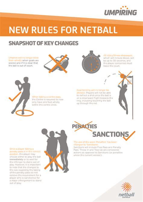 rules  netball  netball nsw