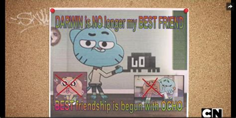 Friendship Ended With Template Poor Darwin Friendship Ended With Mudasir Your Meme