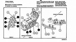 Spark Plug Wiring Diagram For A 98 Taurus With As V6