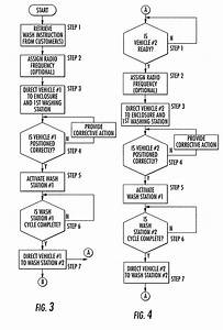 Patent Us7318442 - Automatic Car Wash System