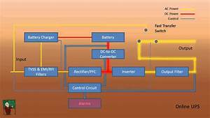 Ups Circuit Diagram With Explanation