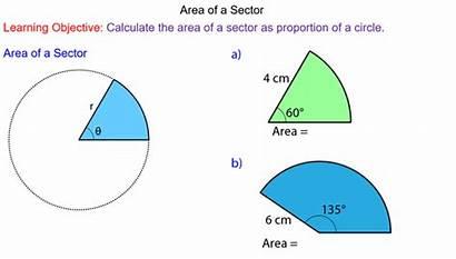 Area Sectors Mathematics Sector Mr