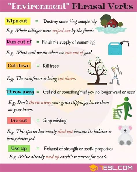 Click On Phrasal Verbs Environment