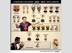 Messi vs Ronaldo Kwejkpl Najlepszy zbiór obrazków z