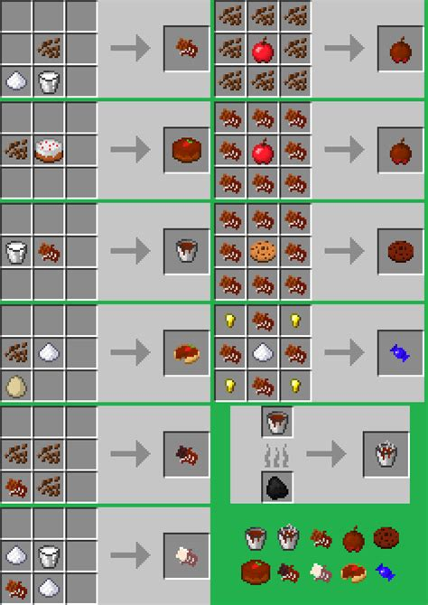 stuff  cocoa beans requests ideas  mods