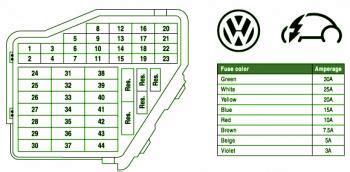 2004 vw new beetle fuse box diagram circuit wiring diagrams