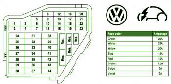vw  beetle main fuse box diagram circuit wiring