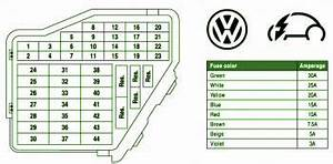 2004 Vw New Beetle Main Fuse Box Diagram  U2013 Circuit Wiring
