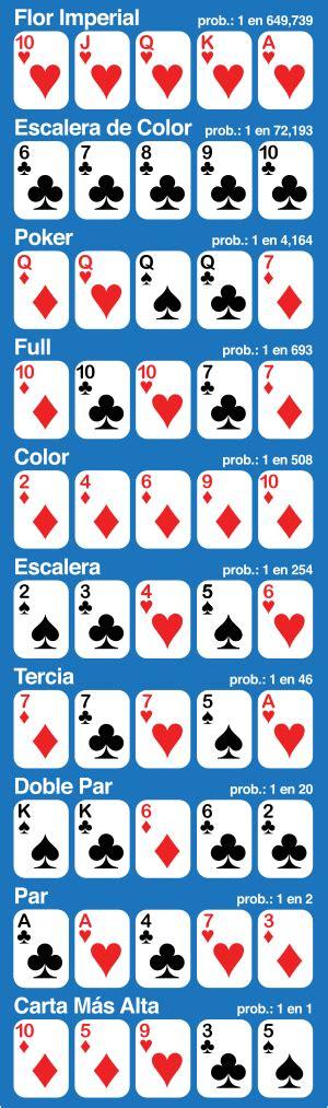 Grinding Time Ganar Al Poker Online Desde 0 Conceptos