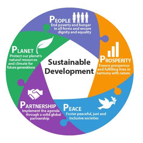 Agenda 2030 And The Sdgs ‹ One World Centre