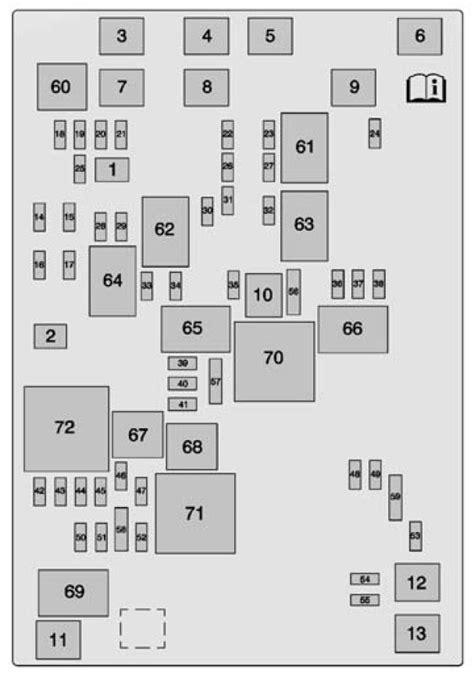 Ram Fuse Box Wiring Diagram