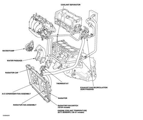 Honda Accord Radiator Fan Swith Location The