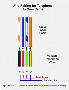 Cat 3 Cable Wiring Diagram  U2013 Vivresaville Com