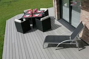 Bois Composite Pour Terrasse : quel bois choisir pour votre terrasse viving ~ Edinachiropracticcenter.com Idées de Décoration