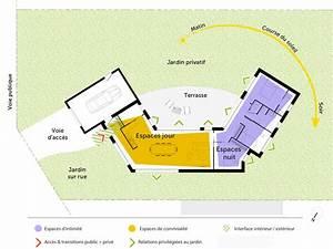 Plan Maison U : plan maison en u ouvert ooreka ~ Dallasstarsshop.com Idées de Décoration