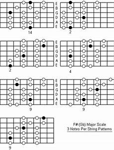 F Sharp Major Scale  Note Information And Scale Diagrams