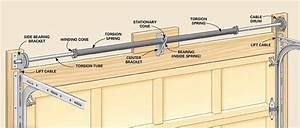 Garage Door Spring Repair  Champion Garage Door Service