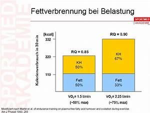 Puls Für Fettverbrennung Berechnen : polar pulsuhren herzfrequenz messger te ~ Themetempest.com Abrechnung