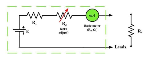 Help Understand How Electrical Meters Work Physics Forums