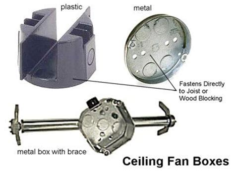 ceiling fan mount types electrical box types and uses