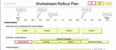 Project Rollout Template by 6 Project Management Timeline Excel Template
