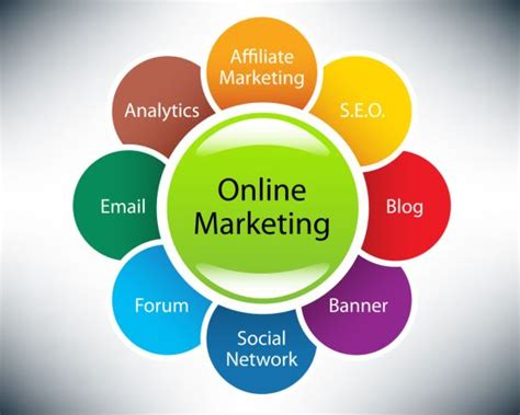 Web Marketing Agency by Business Essentials Of Marketing Agency Blogs 2 Read
