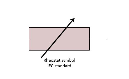 Variable Resistor Working Construction Characteristics