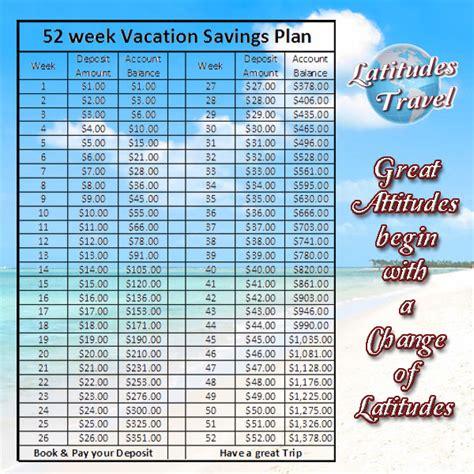 vacation saving plan easy latitudes travel