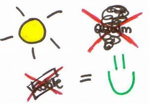 Sonnenenergie Vor Und Nachteile : wasserstofferzeugung mit bakterien vor und nachteile ~ Orissabook.com Haus und Dekorationen
