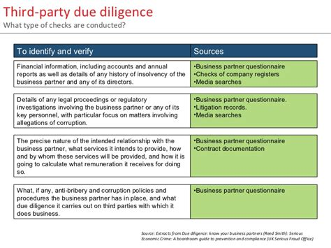 party risk due diligence feb