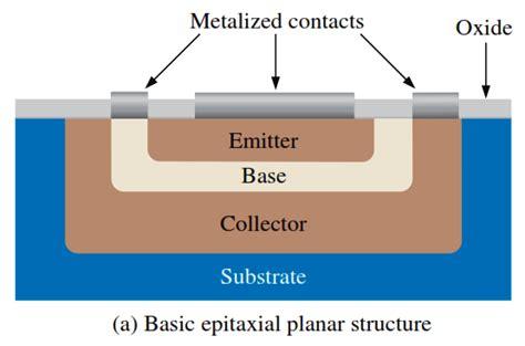 Bipolar Junction Transistor Construction Engineering