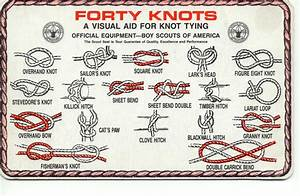 Tie Knot Tying Diagrams