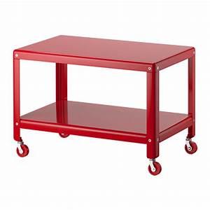 Roue Table Basse : table basse roulette stunning table basse ronde ~ Edinachiropracticcenter.com Idées de Décoration