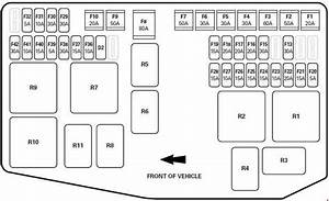 2001 Jaguar S Type Fuse Box Diagram