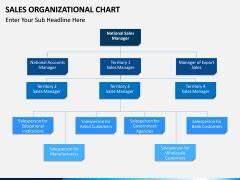 Sales Organization Powerpoint Template Sketchbubble