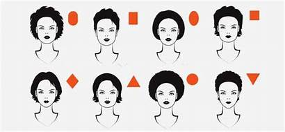 Shapes Face Different Makeup Forskjellige Shape Need