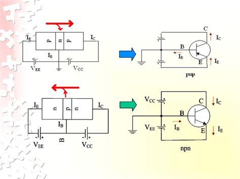 Engineersinfo Bipolar Junction Transistor Bjt
