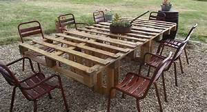 Grande Table De Jardin : comment fabriquer son salon de jardin en palettes en bois ~ Teatrodelosmanantiales.com Idées de Décoration