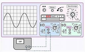 Appareil De Mesure De Tension électrique : sciences physiques lectricit ~ Premium-room.com Idées de Décoration