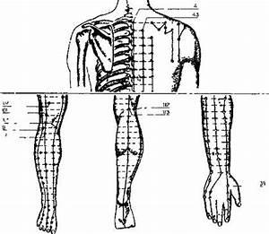 Как использовать желатин от боли в суставах