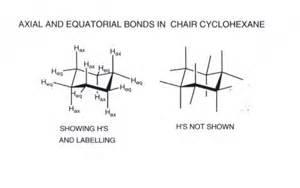 cyclohexane conformational analysis