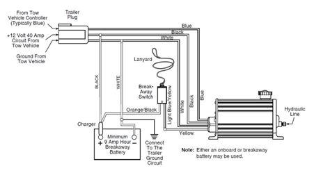 dexter electric  hydraulic brake actuator  psi